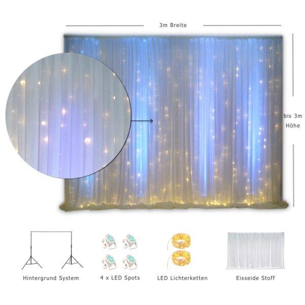 Rückwand Icy LED 3 x 3 Kolage